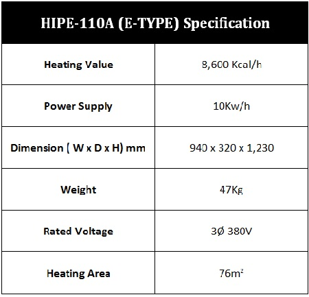 HIPE-110A (E-Type) Product Specification