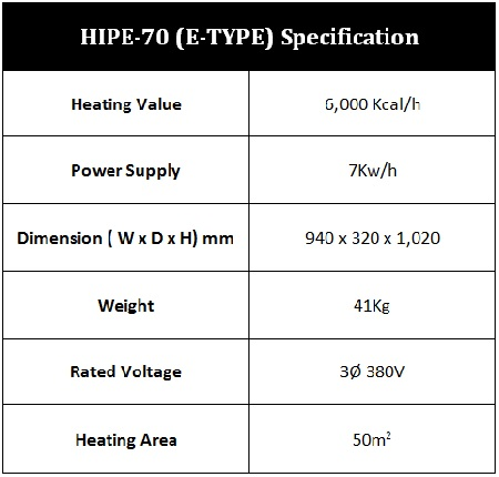 HIPE-70 (E-Type) Product Specification