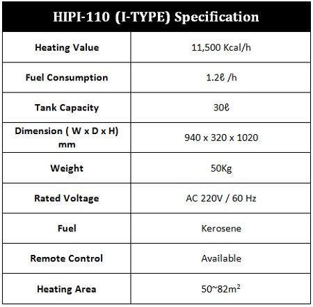 HIPI-110 (I-Type) - Kerosene Type Infrared Heater (Hotsen) Product Specification