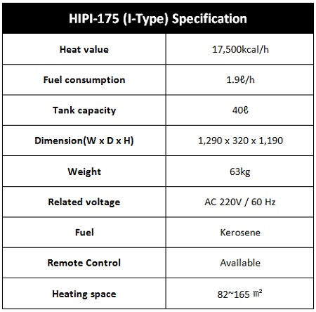 HIPI-175 (I-Type) - Kerosene Type Infrared Heater (Hotsen) Specification