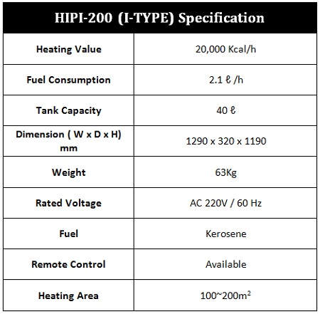 HIPI-200 (I-Type) - Kerosene Type Infrared Heater (Hotsen) Specification