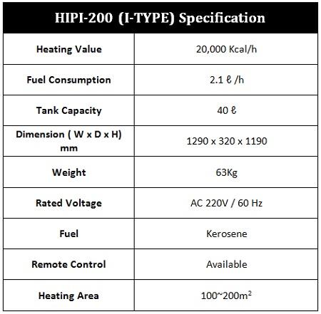 HIPI-200 (I-Type) - Kerosene Type Infrared Heater (Hotsen) Specification