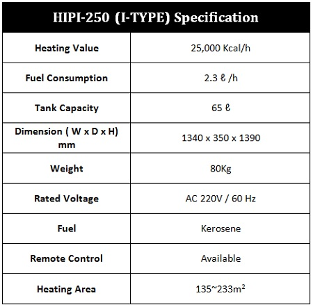 HIPI-250 (I-Type) - Kerosene Type Infrared Heater (Hotsen) Specification