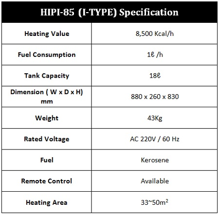 HIPI-85 (I-Type) - Kerosene Type Infrared Heater (Hotsen) Product Specification