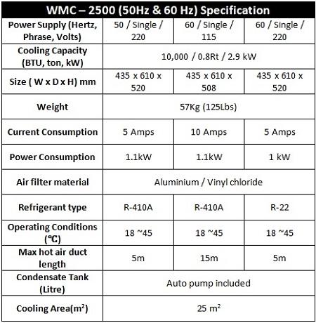 WMC-2500 (50Hz and 60Hz) Specification