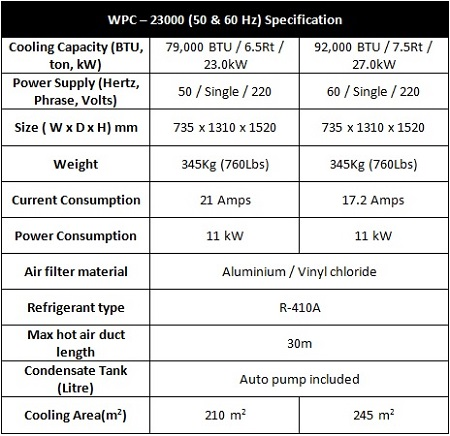 WPC-23000 (50 Hz and 60 Hz) Specification