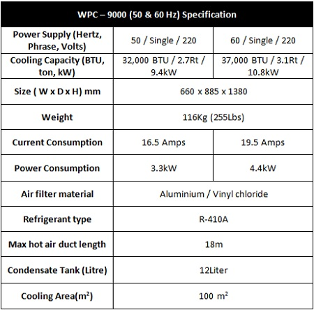 WPC9000 (50 and 60 Hz) Specification