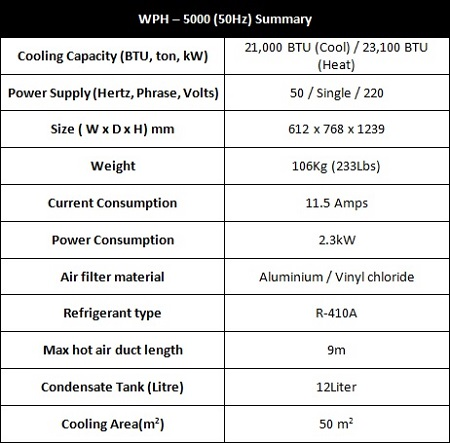 WPH-5000 50Hz - Portable Air-conditioner Heat Pump_Specification