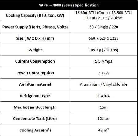 WPW-4000_product Specification