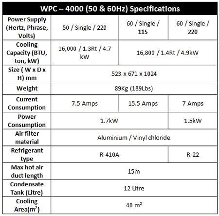 WPC-4000 (50 and 60 Hz)- Portable Aircon Conditioner_Specification